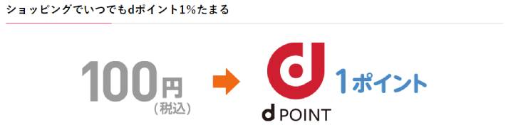 dpoint_rate